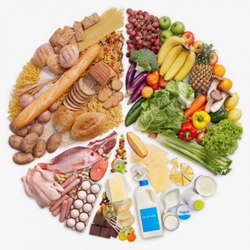 Đối phó với thực phẩm bẩn