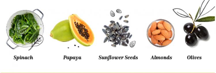 Thực Phẩm Bổ Sung Vitamin cho cơ thể